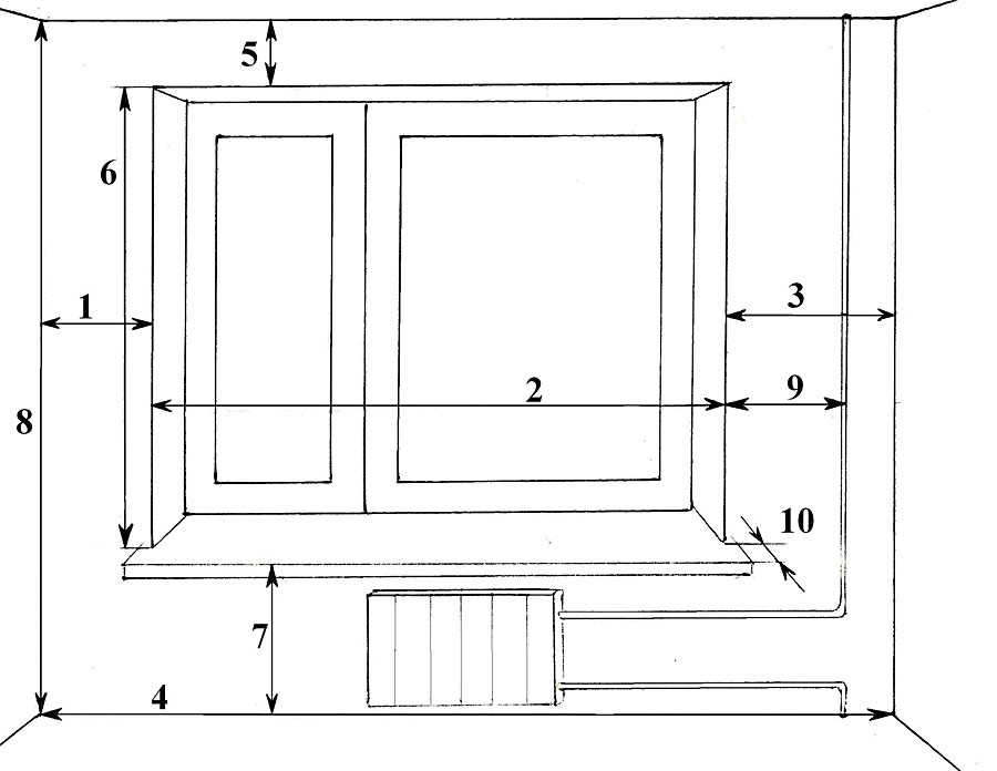 Замеры для окна с балконной