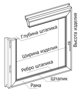 shema-zamerov-uni1